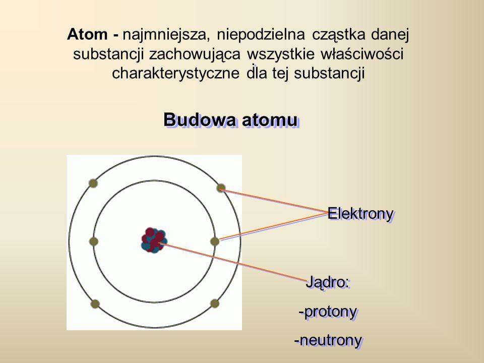 . Atom - najmniejsza, niepodzielna cząstka danej substancji zachowująca wszystkie właściwości charakterystyczne dla tej substancji.