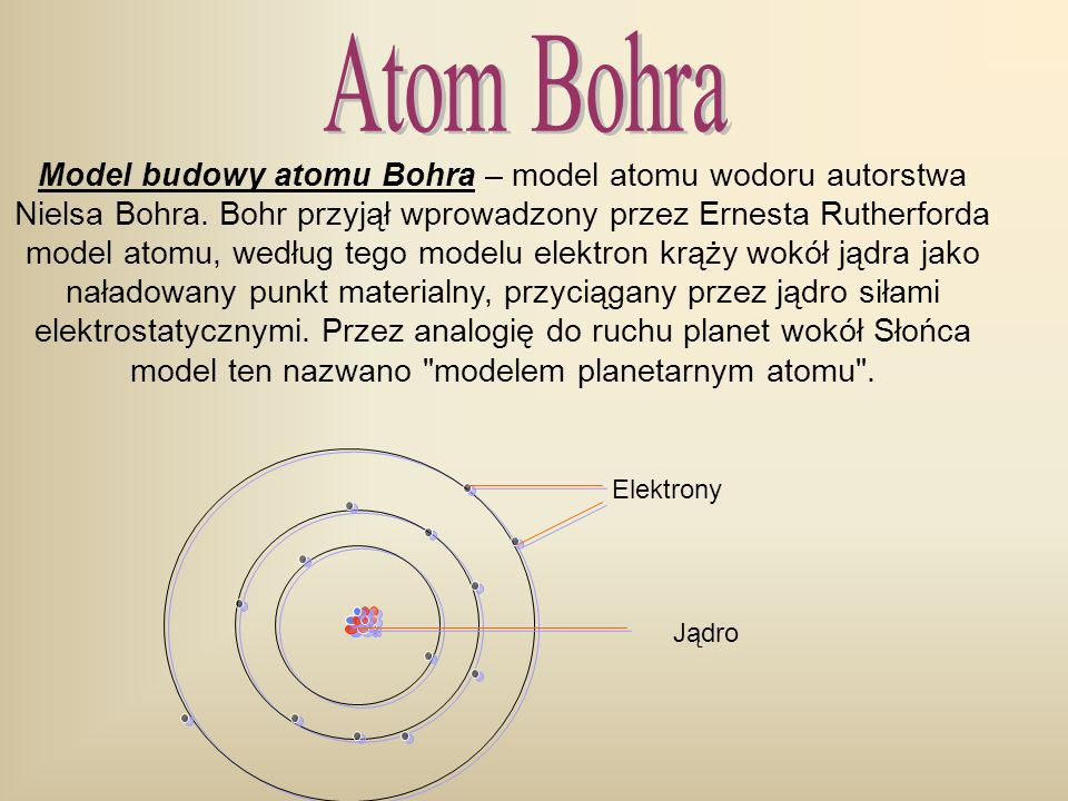 Atom Bohra