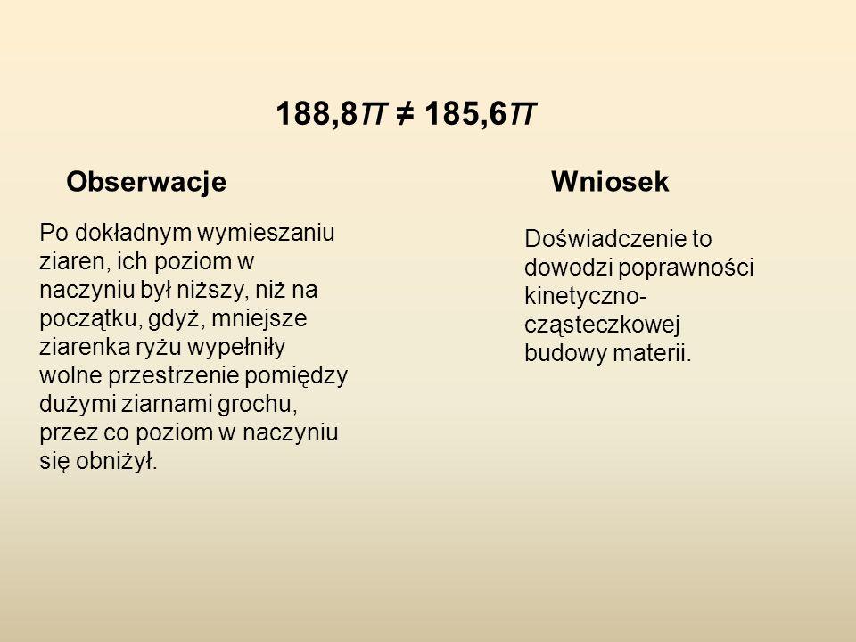 188,8π ≠ 185,6π Obserwacje Wniosek
