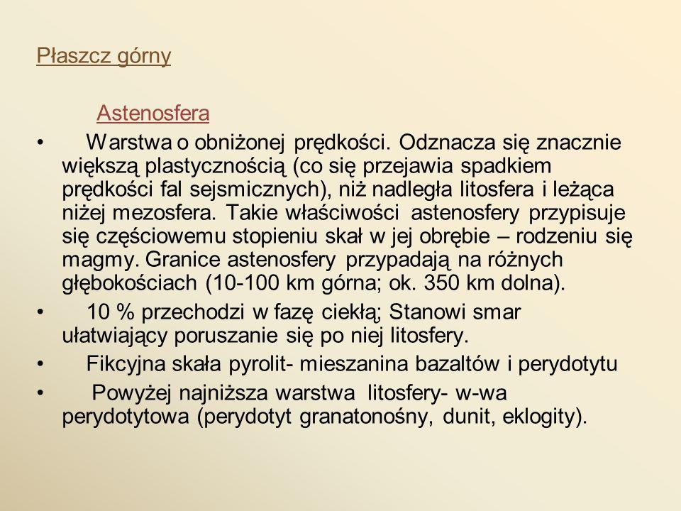 Płaszcz górny Astenosfera.