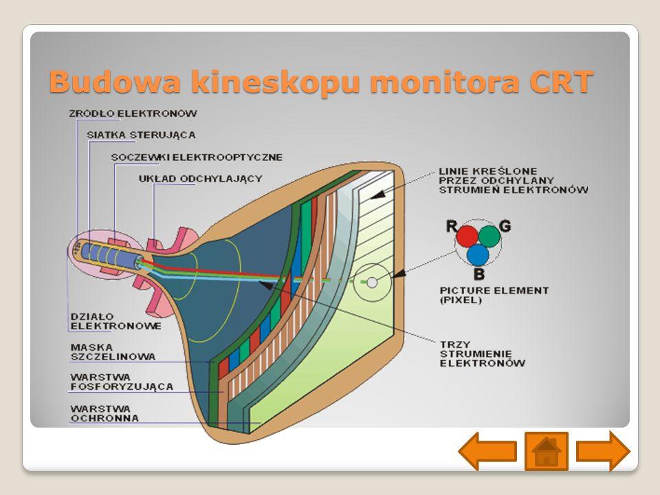 Budowa kineskopu monitora CRT