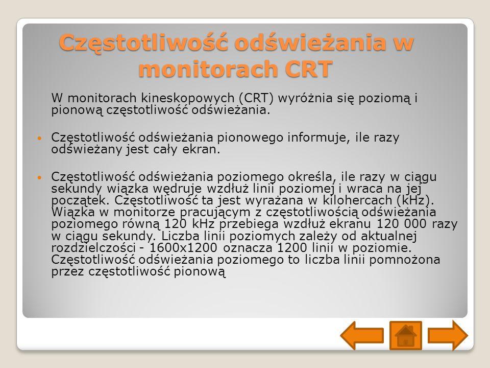 Częstotliwość odświeżania w monitorach CRT