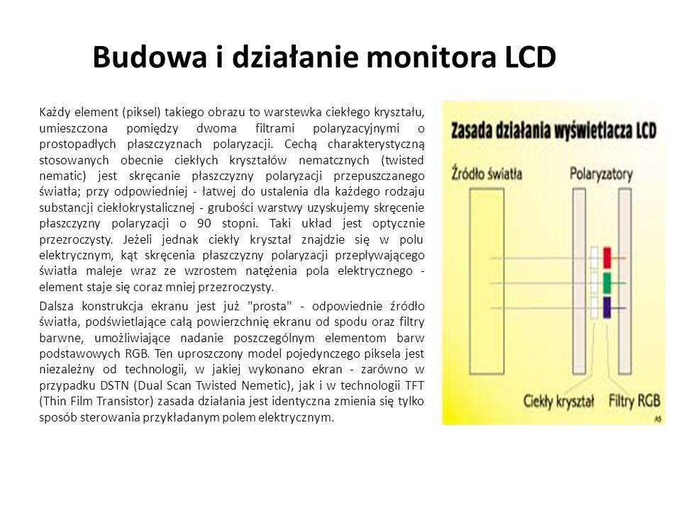 Budowa i działanie monitora LCD