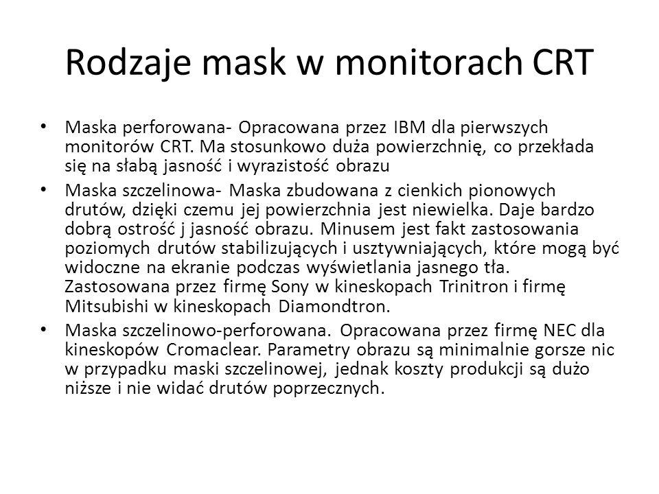 Rodzaje mask w monitorach CRT