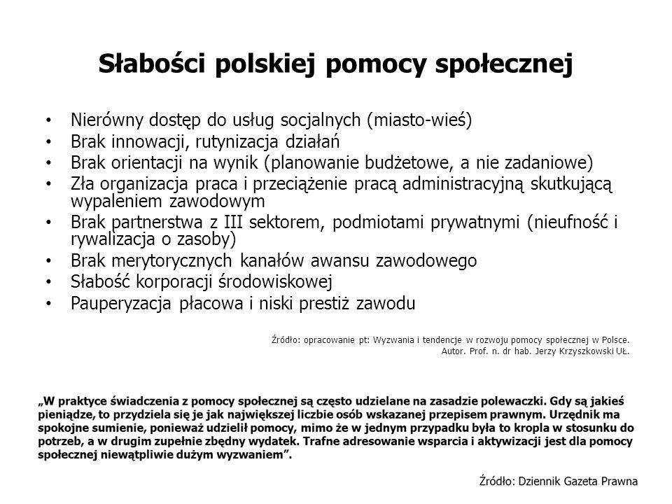 Słabości polskiej pomocy społecznej