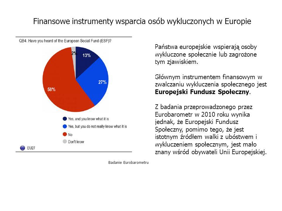Finansowe instrumenty wsparcia osób wykluczonych w Europie