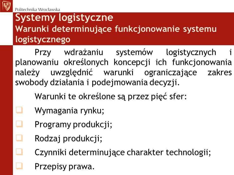 Systemy logistyczne Warunki determinujące funkcjonowanie systemu logistycznego