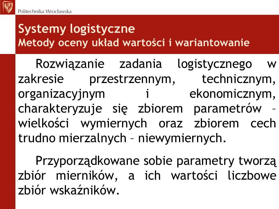 Systemy logistyczne Metody oceny układ wartości i wariantowanie