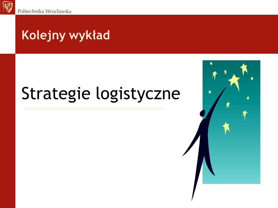 Strategie logistyczne