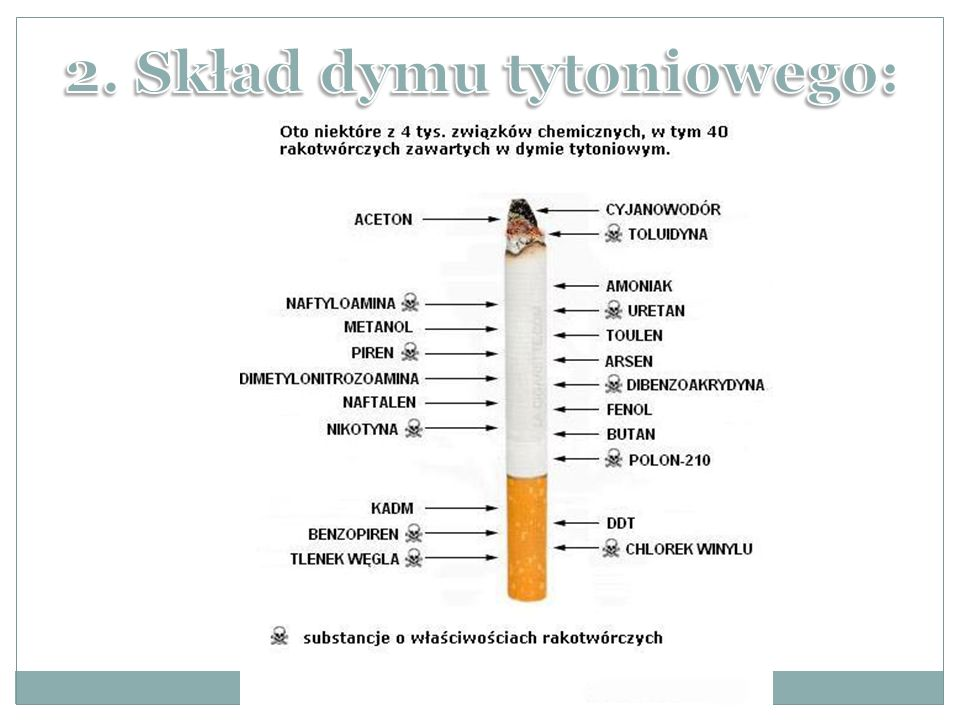 2. Skład dymu tytoniowego: