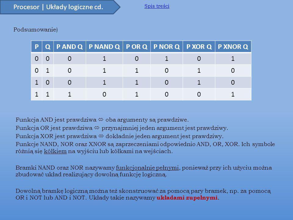 Procesor | Układy logiczne cd.