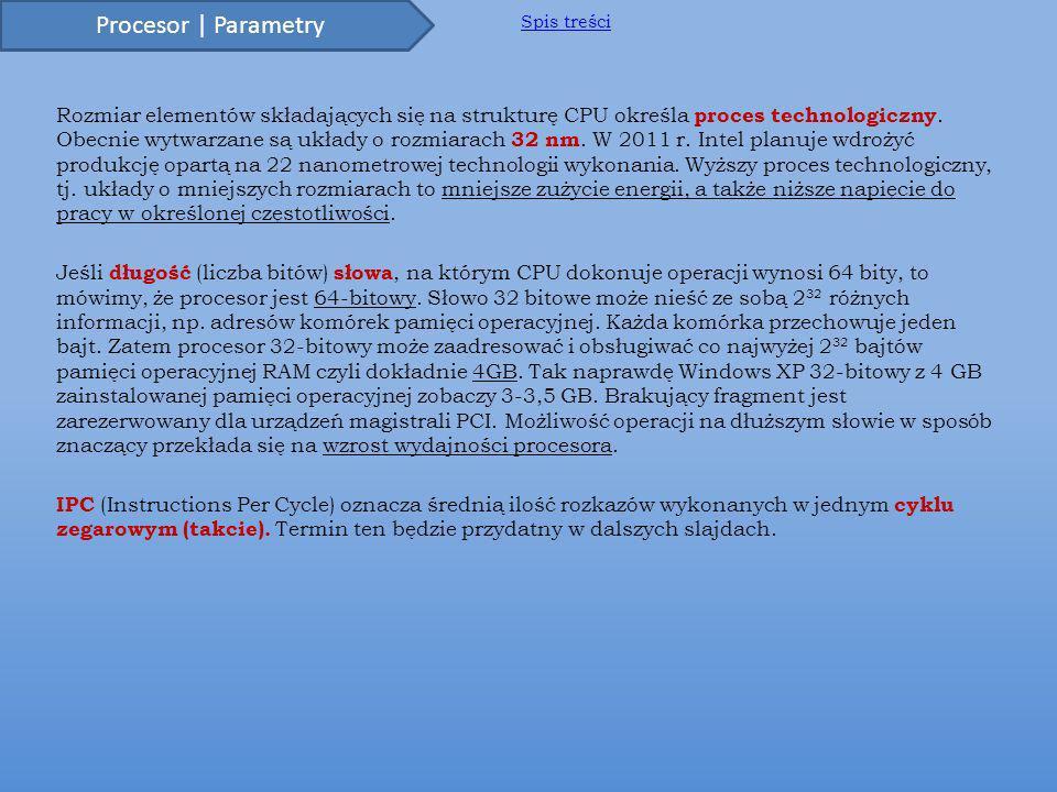 Procesor | Parametry Spis treści.