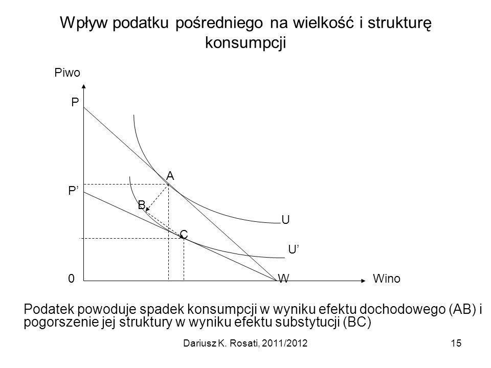 Wpływ podatku pośredniego na wielkość i strukturę konsumpcji