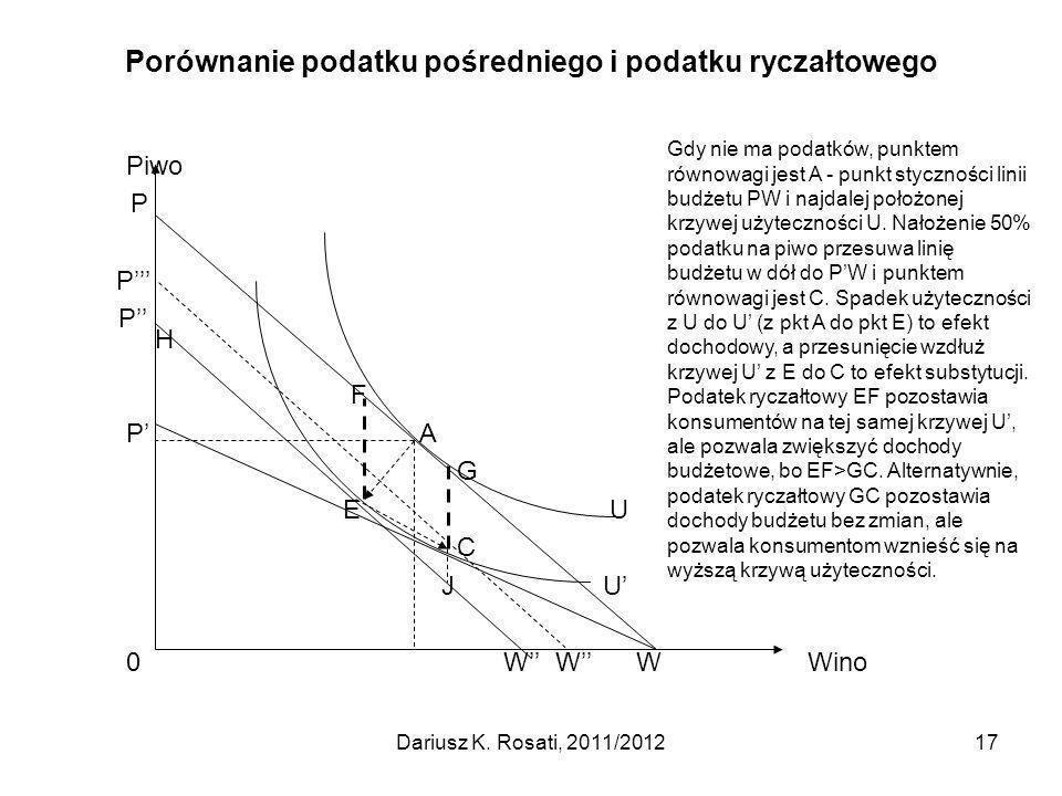 Porównanie podatku pośredniego i podatku ryczałtowego