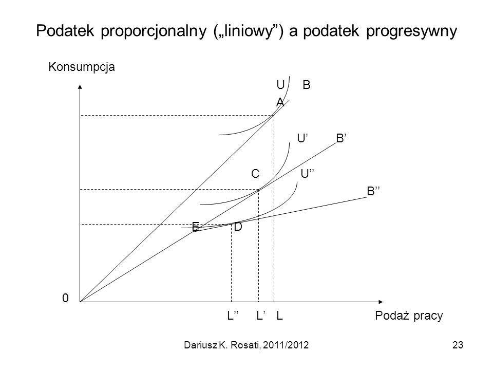 "Podatek proporcjonalny (""liniowy ) a podatek progresywny"