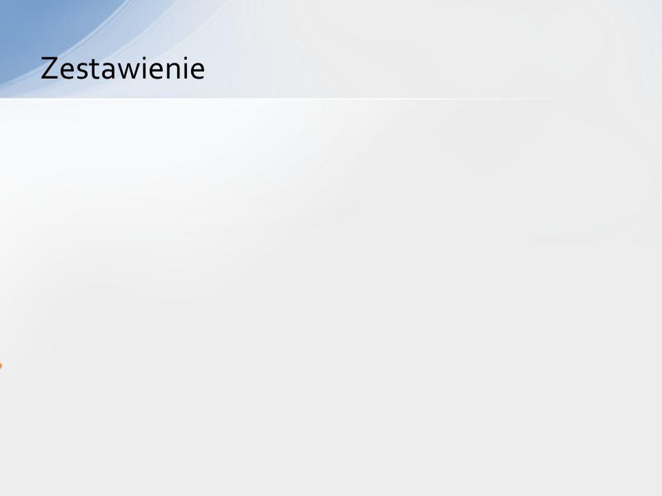 Zestawienie Wstaw na ten slajd obrazek o nazwie excel-2010.png znajdujący się w folderze W:\PiotrM\TPK\Foto.