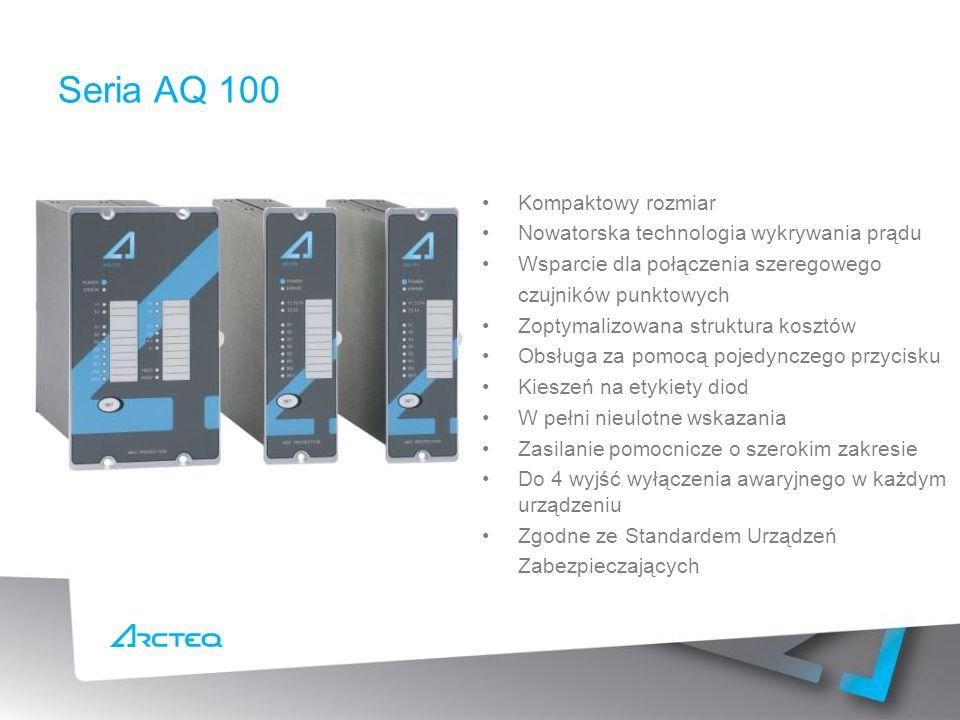 Seria AQ 100 Kompaktowy rozmiar