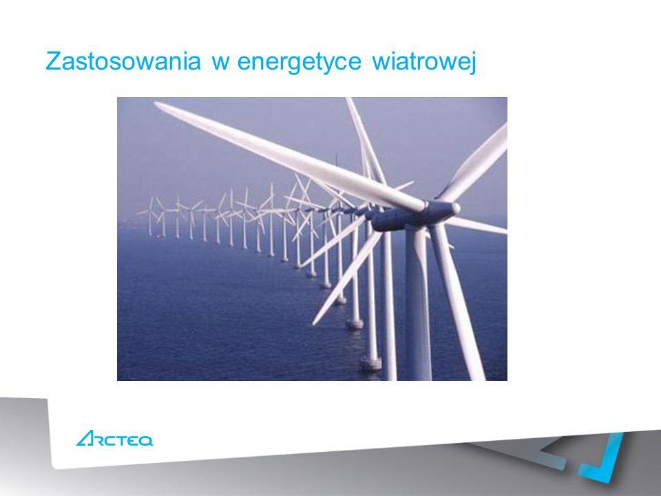 Zastosowania w energetyce wiatrowej