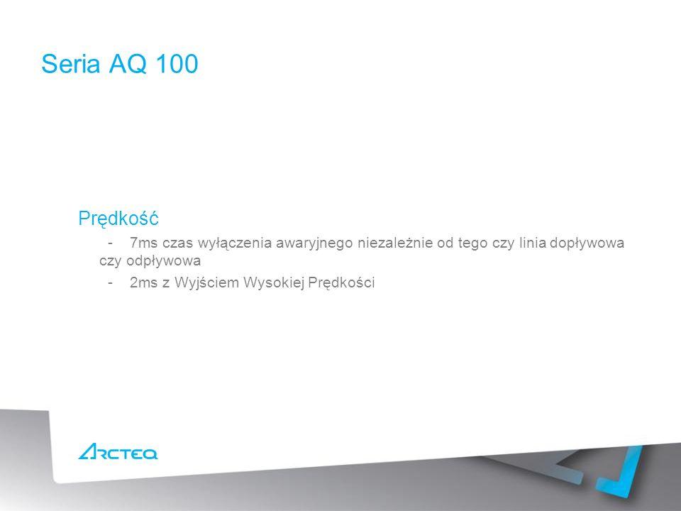 Seria AQ 100 Prędkość. - 7ms czas wyłączenia awaryjnego niezależnie od tego czy linia dopływowa czy odpływowa.