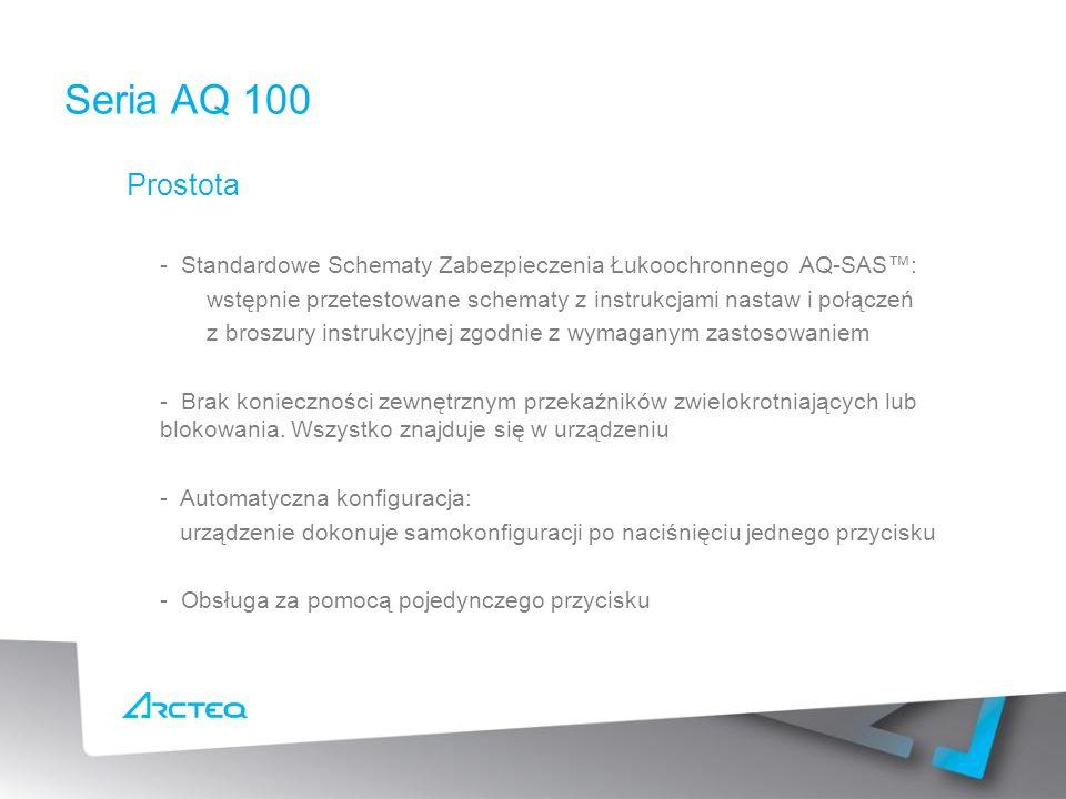 Seria AQ 100 Prostota. - Standardowe Schematy Zabezpieczenia Łukoochronnego AQ-SAS™: