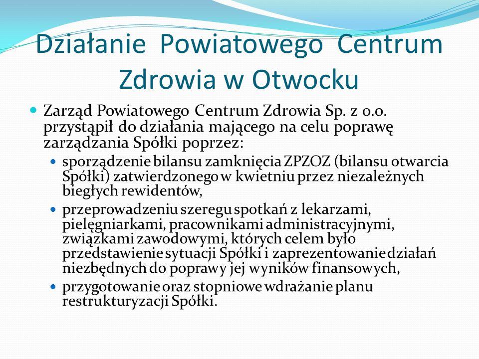 Działanie Powiatowego Centrum Zdrowia w Otwocku
