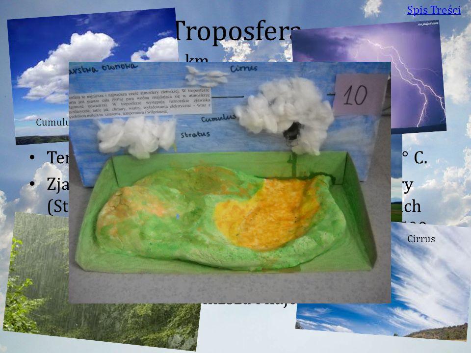 Troposfera Wysokość: 0 – 10 km