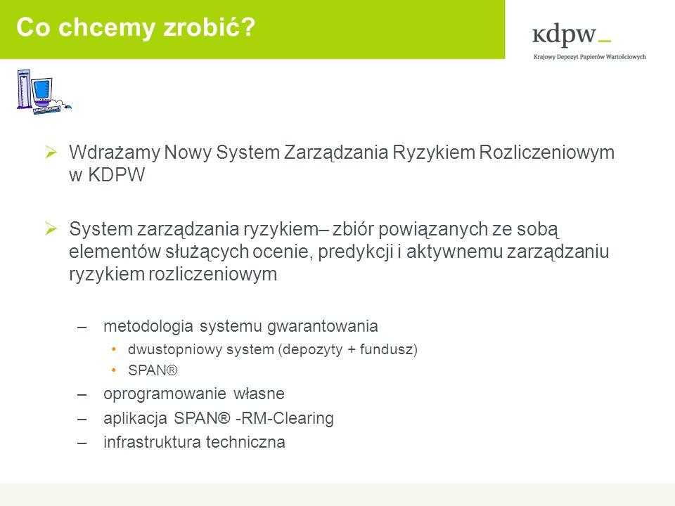 Co chcemy zrobić Wdrażamy Nowy System Zarządzania Ryzykiem Rozliczeniowym w KDPW.