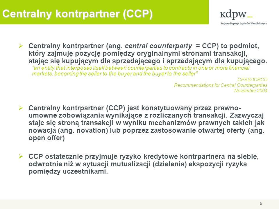 Centralny kontrpartner (CCP)