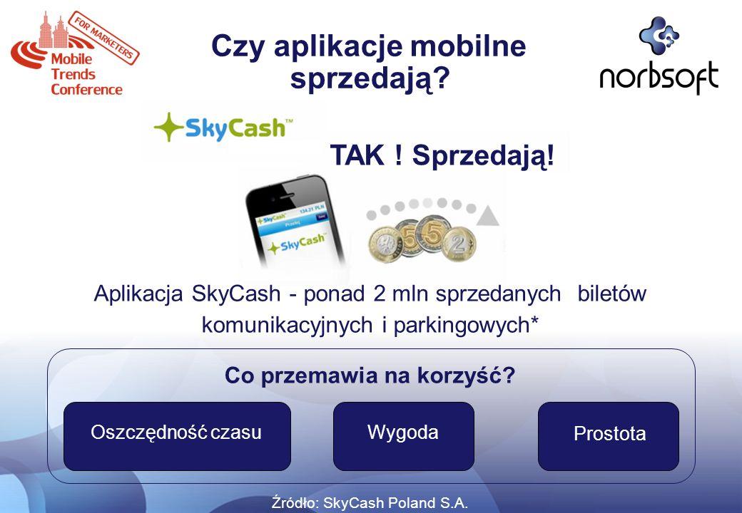 Czy aplikacje mobilne sprzedają