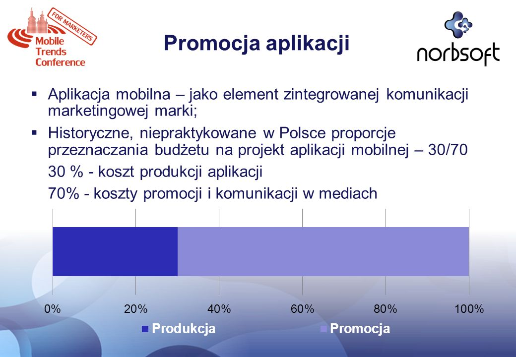 Promocja aplikacji Aplikacja mobilna – jako element zintegrowanej komunikacji marketingowej marki;