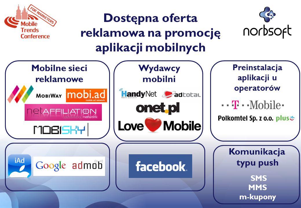 Mobilne sieci reklamowe Preinstalacja aplikacji u operatorów
