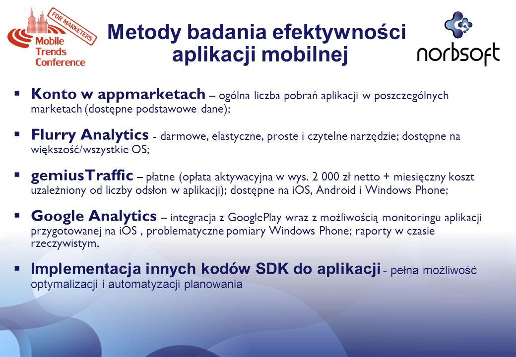 Metody badania efektywności aplikacji mobilnej