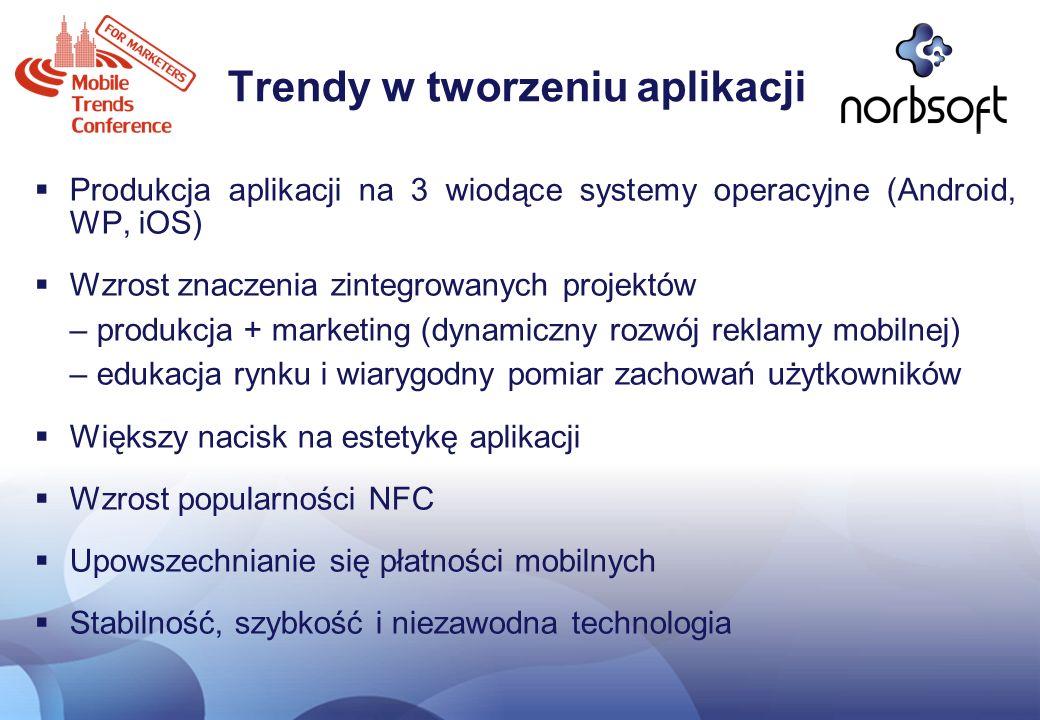 Trendy w tworzeniu aplikacji