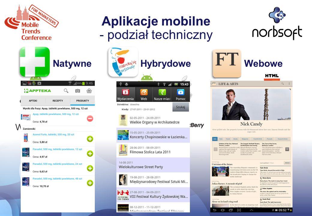 Aplikacje mobilne - podział techniczny Natywne Hybrydowe Webowe +