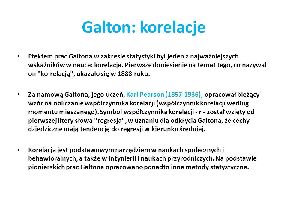 Galton: korelacje