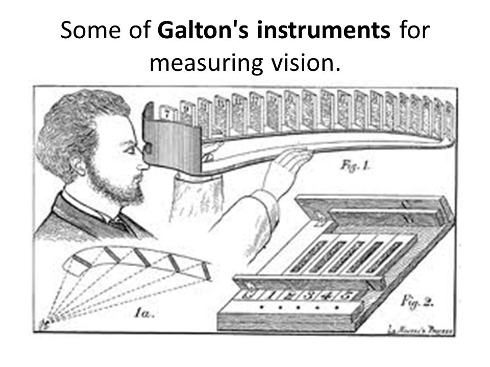 Some of Galton s instruments for measuring vision.