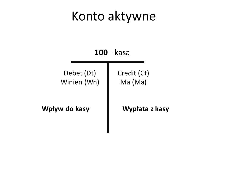 Konto aktywne 100 - kasa Debet (Dt) Winien (Wn) Credit (Ct) Ma (Ma)