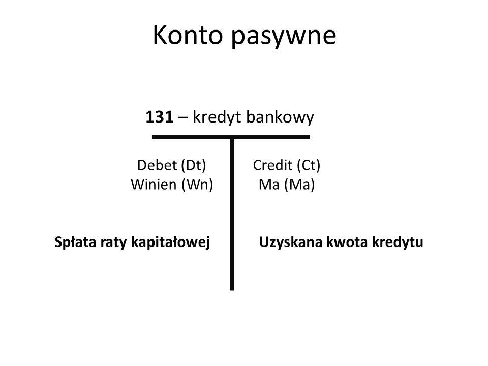 Spłata raty kapitałowej Uzyskana kwota kredytu