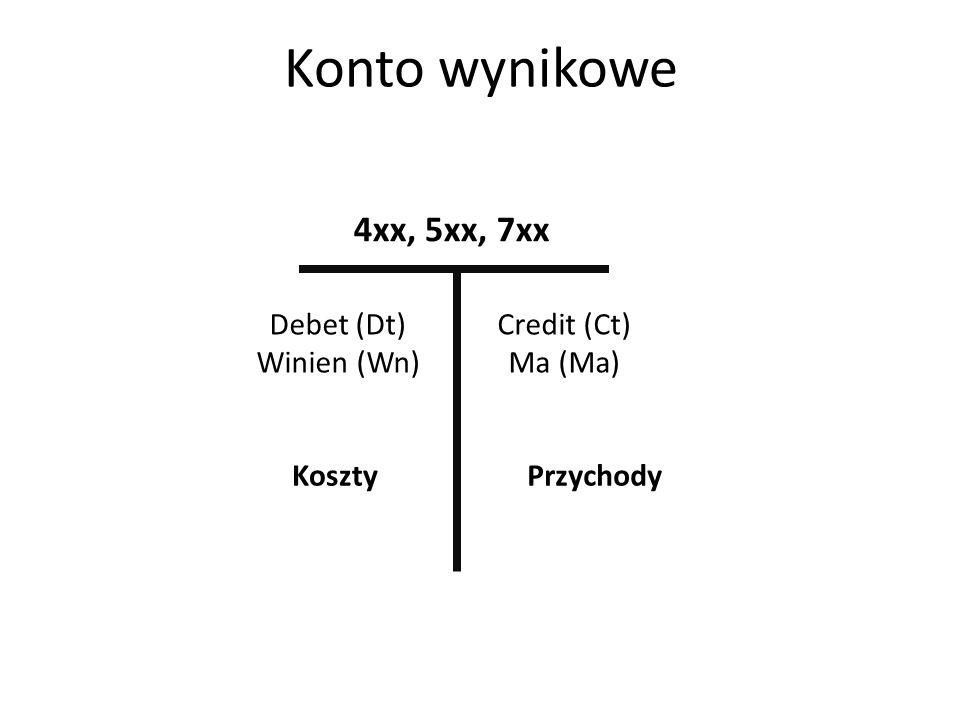 Konto wynikowe 4xx, 5xx, 7xx Debet (Dt) Winien (Wn) Credit (Ct)