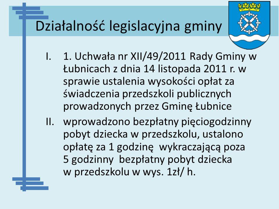 Działalność legislacyjna gminy