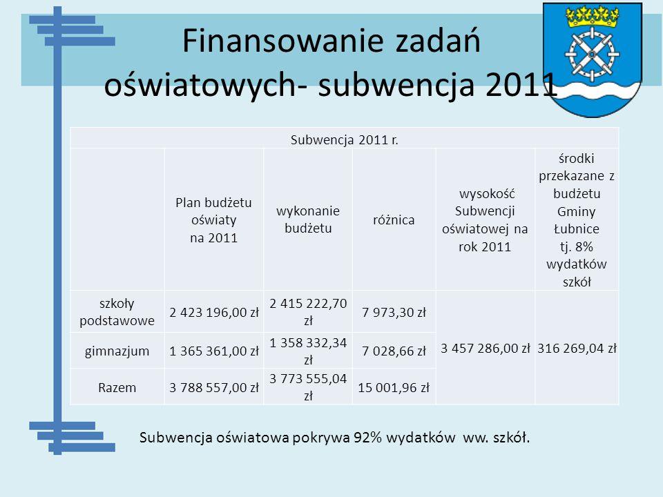 Finansowanie zadań oświatowych- subwencja 2011