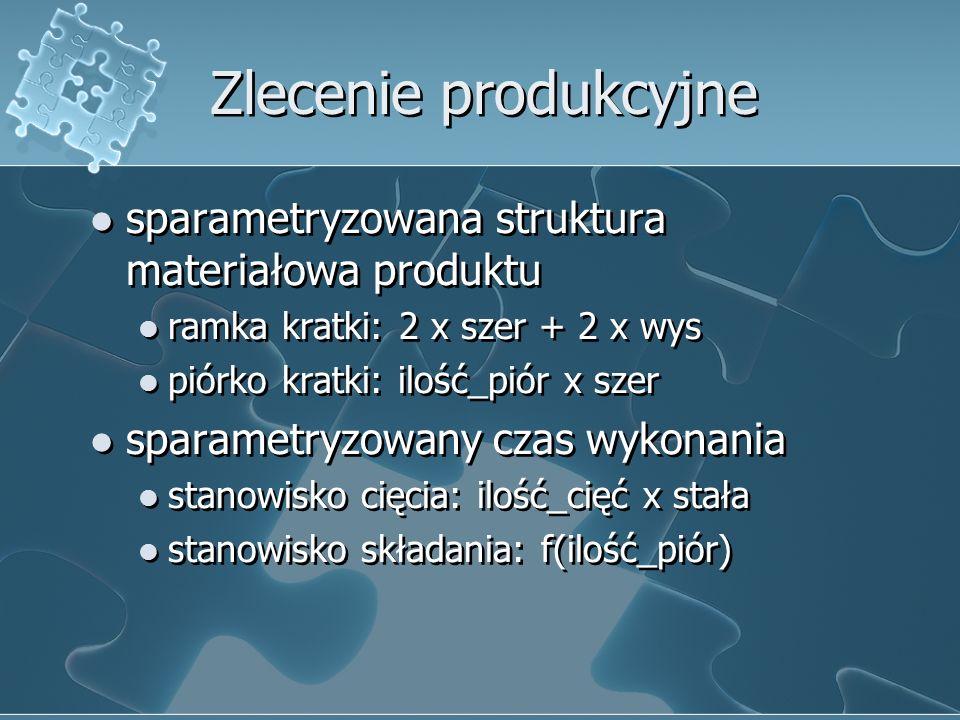 Zlecenie produkcyjne sparametryzowana struktura materiałowa produktu