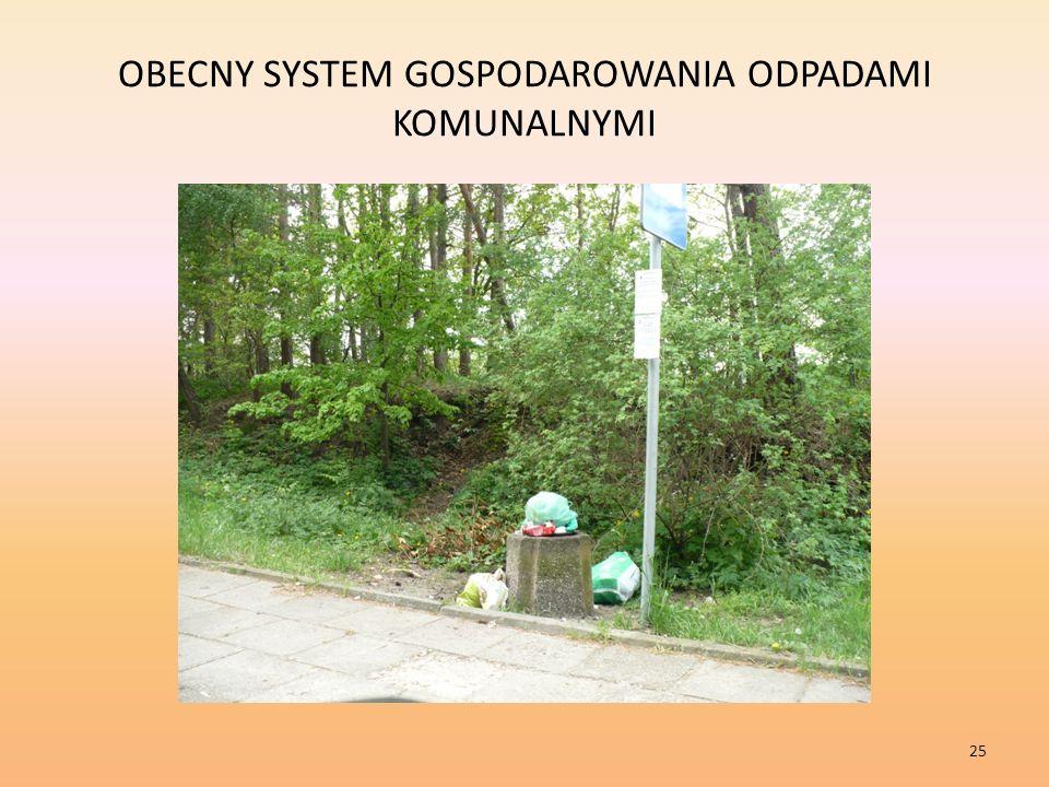 OBECNY SYSTEM GOSPODAROWANIA ODPADAMI KOMUNALNYMI