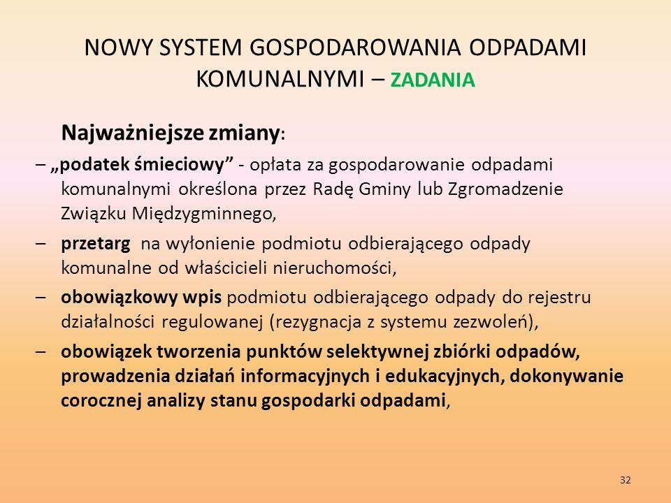 NOWY SYSTEM GOSPODAROWANIA ODPADAMI KOMUNALNYMI – ZADANIA