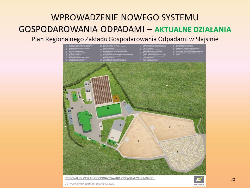 WPROWADZENIE NOWEGO SYSTEMU GOSPODAROWANIA ODPADAMI – AKTUALNE DZIAŁANIA Plan Regionalnego Zakładu Gospodarowania Odpadami w Słajsinie