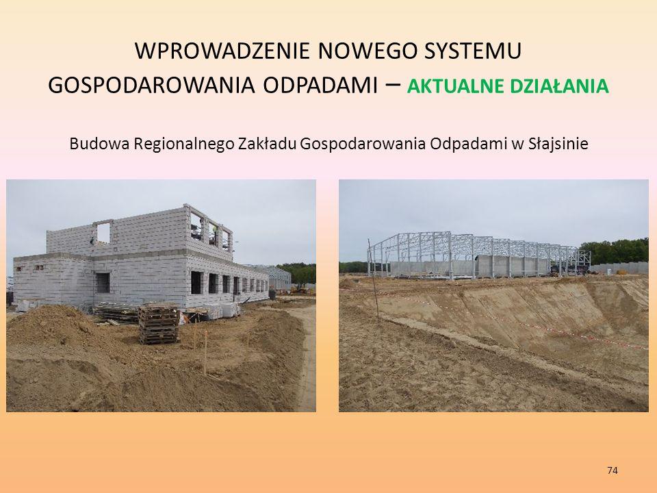 WPROWADZENIE NOWEGO SYSTEMU GOSPODAROWANIA ODPADAMI – AKTUALNE DZIAŁANIA Budowa Regionalnego Zakładu Gospodarowania Odpadami w Słajsinie