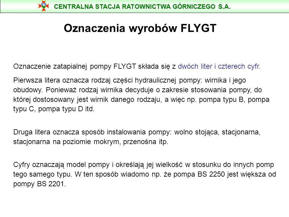 Oznaczenia wyrobów FLYGT