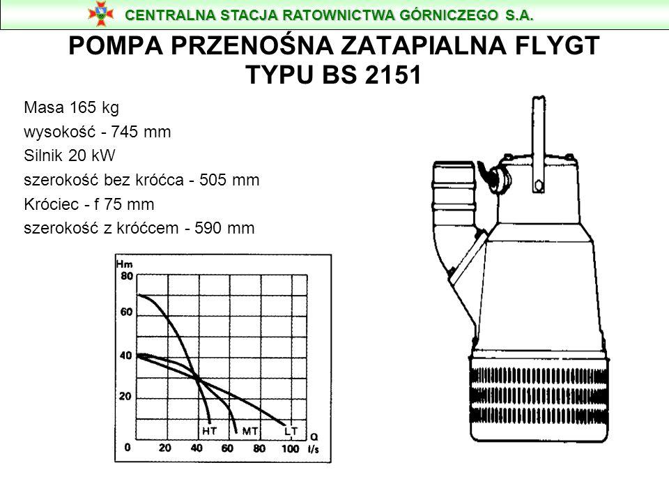 POMPA PRZENOŚNA ZATAPIALNA FLYGT TYPU BS 2151