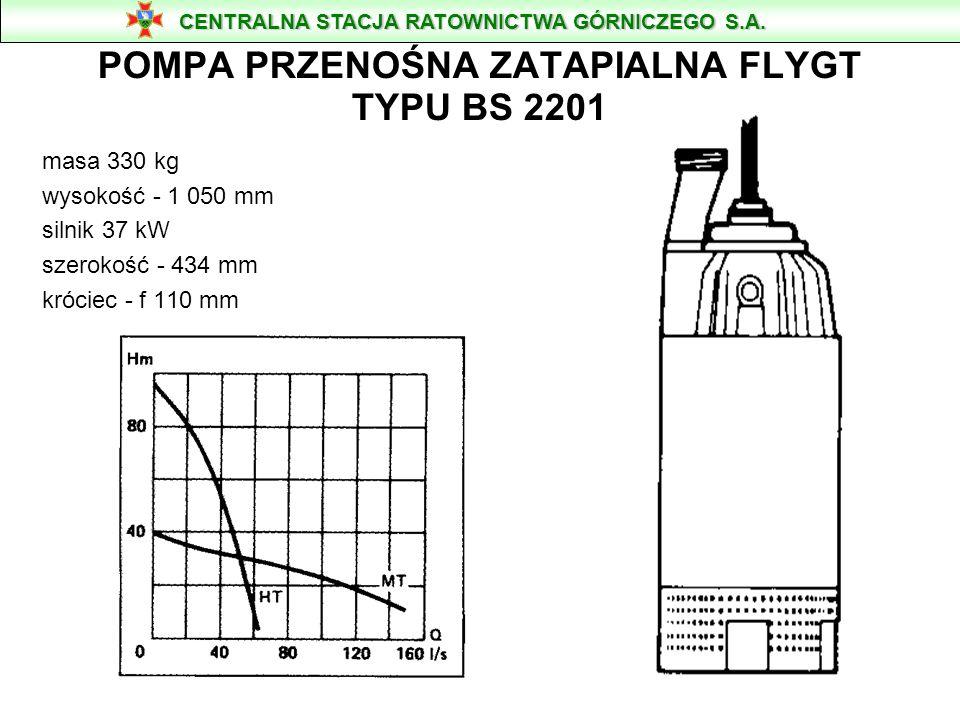 POMPA PRZENOŚNA ZATAPIALNA FLYGT TYPU BS 2201