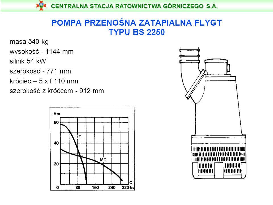POMPA PRZENOŚNA ZATAPIALNA FLYGT TYPU BS 2250